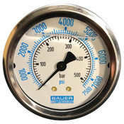 Bauer Pressure Gauges